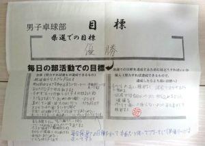 中学校県選